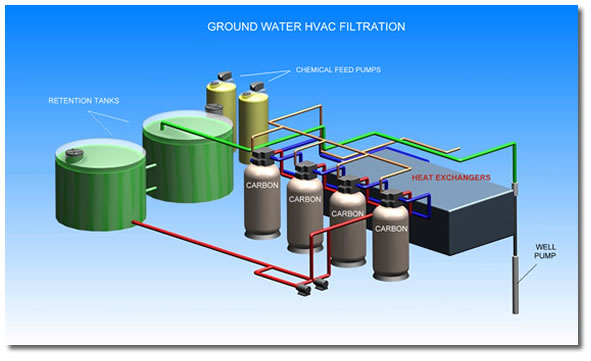 home well pump systems filtration water system diy install your own whole house water